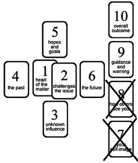 celticcrossorder